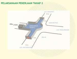 Rencana Penutupan Kawasan Titik Nol KM Yogyakarta Tahap 2