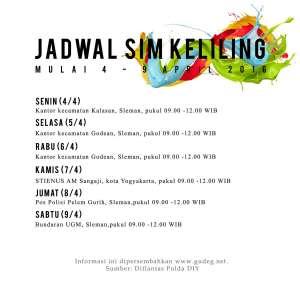 Jadwal SIM Keliling Minggu I April 2016