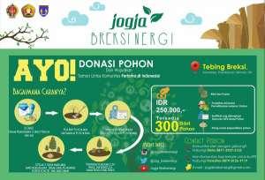 Ayo Wujudkan Taman Lintas Komunitas Pertama di Indonesia!