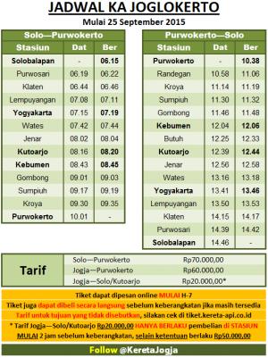 Jadwal Terbaru Kereta Api JOGLOKERTO