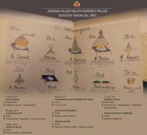 Agenda Hajad Dalem Garebeg Mulud/Sekaten 2017