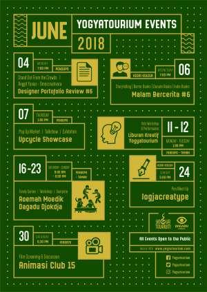 Agenda Yogyatourium Juni 2018