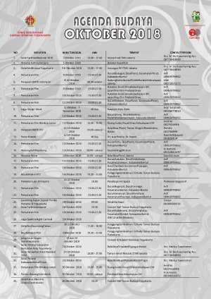 Agenda Budaya Oktober 2018