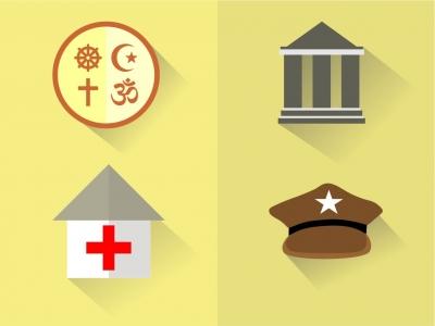 Dinas Sosial Kabupaten Bantul
