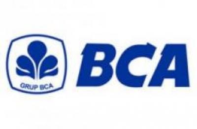 BCA KCU Yogyakarta