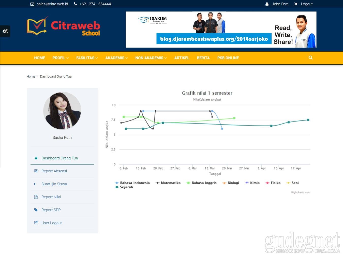 Pantau Grafik Nilai Siswa di Web Sekolah Lansiran Citraweb School